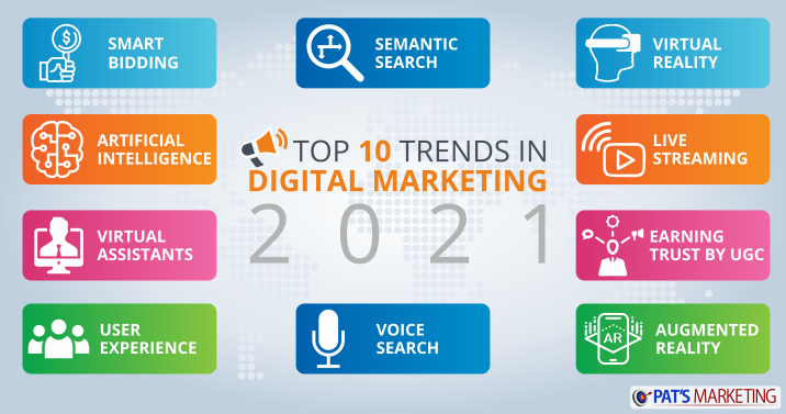 Top 10 Digital Marketing 2021